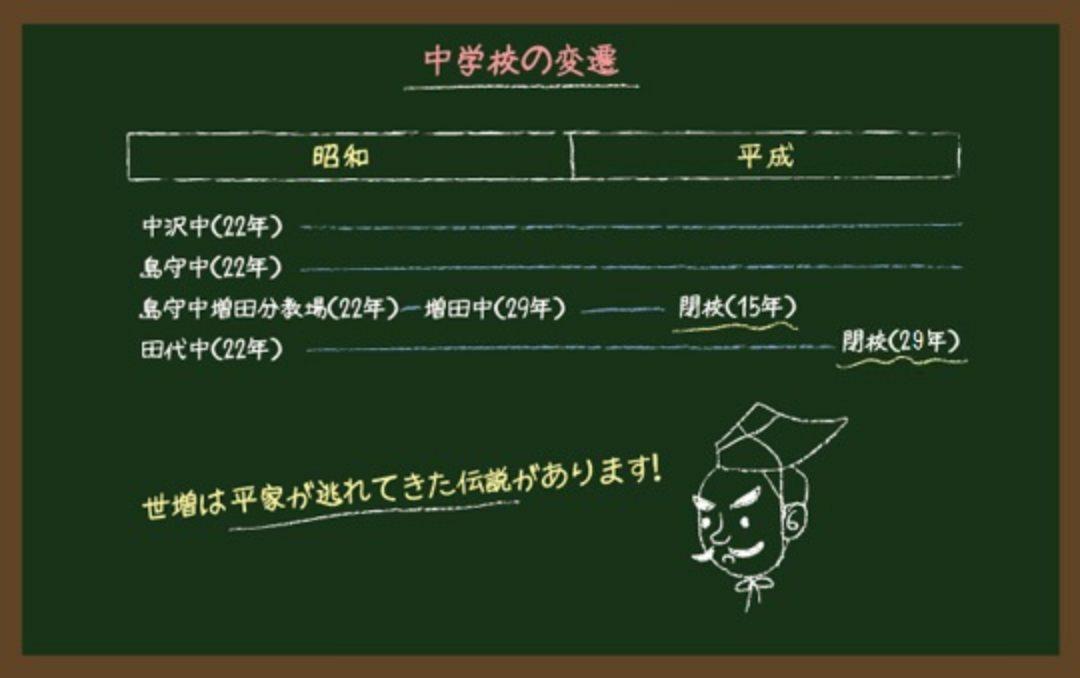 南郷の学校の変遷2